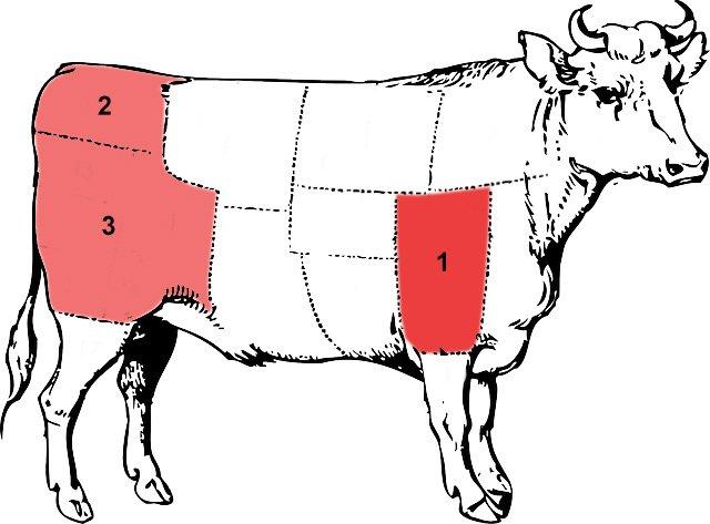 Sauerbraten Fleisch